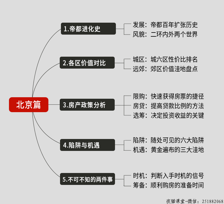 功夫财经:网红城市买房指南