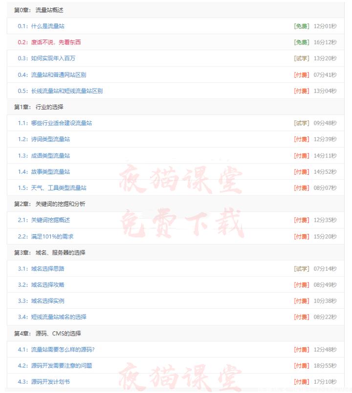 张新星:seo百万流量站运营社群培训教程