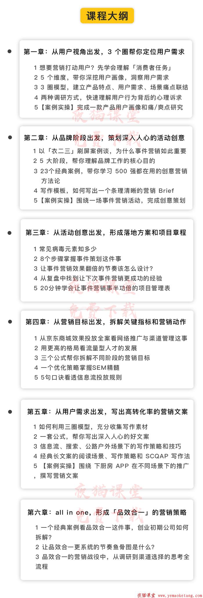 刀姐Doris:三节课互联网营销P2系列课程下载